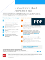 10 Things You Should Know Abt Manufacturing Skills