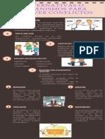 Infografia Alternativas o Mecanismos Para Resolver Conflictos