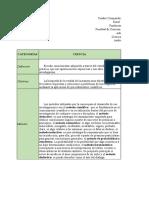 Cuadro Comparativo_Ciencia, Tecnología y Sociedad_043