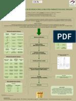 Desarrollo de Un Sistema Nacional de Sustancias de Referencia Para La Industria Farmaceutica