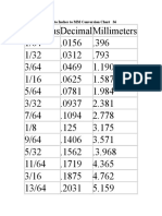 Fractions to Decimals to Inches to MM Conversion Chart 36