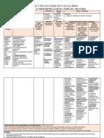 Enfoques y Procesos Didácticos 2018