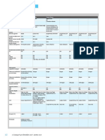 Archimag300_CC_Scanners.pdf