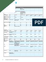 Copy (2) of Archimag300_CC_Scanners.pdf