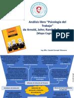 Mapas Cognitivos 2 Psicología Del Trabajo Ing Oswald Carvajal