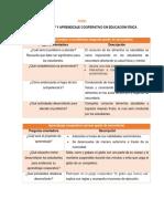 Método ABP y Aprendizaje Cooperativo (1)