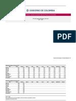 IPC_Grupos_anuales.xls