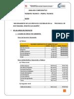 Analisis Comparativo Metas Fisicas Perfil - Expediente