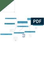 mapa p8