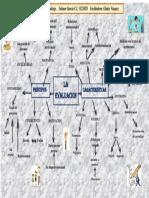 Mapa Semantico-evaluación Yolimar_garcia