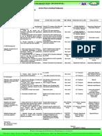 Araling Panlipunan Action Plan 2019-2020
