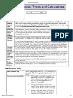 Basics of Customs Duty