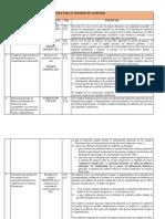 Consideraciones Para El Informe de Auditoría