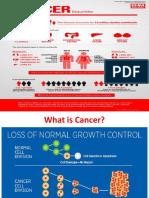 Cancer Myths & Facts (1)