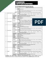 309 Regional & Provincial Quota Details.pdf