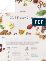 2018 Kerry Flavor Charts