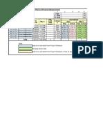 3. Proc Prog Measmt Working File