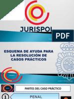 ESQUEMA DE AYUDA PARA LA RESOLUCIÓN DE CASOS PRÁCTICOS