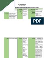 planeación de habilidades socioem.docx