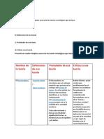 TERCERA ACTIVIDAD SOCIOLOGIA.docx
