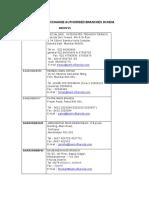 FEX Authorised Branches