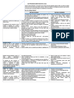 9.LOS PROCESOS DIDÁCTICOS EN EL  AULA COMUNICACIÓN (1)-1.docx