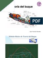 Presentaciones Clases Teoría Del Buque