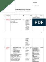 NAN Planificare Unitati High Flyer Clasa a VIII a 2018 2019