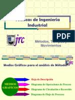 Diagramas en Ingeieria Industrial