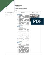 LK.7 Jurnal Praktek Pembelajaran Unit 1