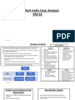 HRM_Sec4_ FAS-S2_ Powertech Case Analysis