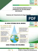 1. UNIDAD - Sistema de Tratamiento de Agua Potable - Gestion Ambiental