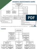 Organograma.geral.pdf
