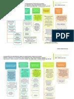 Falacias1 & 2 Pragmadialectica Eemeren Handout