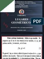 Presentación Unidad II. Lugares Geometricos