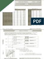 Tabelas Tecnicas Molas Prato1