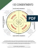 A-Roda-do-Consentimento.pdf