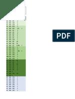 Lista de Documentos Fssc 22000
