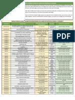 Censo Plantas Productoras de Alimentos - La Guajira 2017