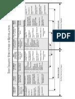 ChiasmStructureOfRevelation.pdf