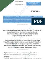 La negociación colectiva.pdf