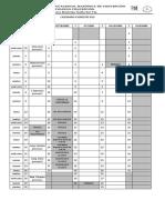 Calendario Notas II Semestre 2019