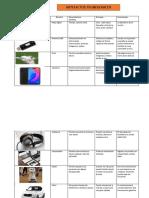Artefactos Jhon PDF