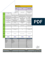 Profesiograma - Matriz Examenes Ocupacionales Hospital San Rafael San Juan (2)