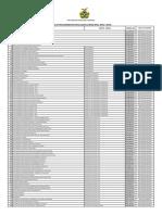LISTA_PROCEDIMENTOS_REGULADOS.pdf