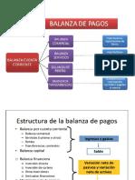 Resumen Prueba 1 Mercados Financieros