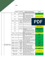Fire Safety Audit Update - VMI (9.28.19).xlsx