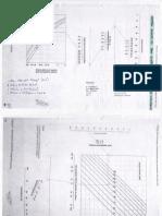 Abacos y Tablas Diseño PCH AASHTO 93