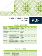 Actividad 19 Evidencia 8 Fase IV Plan de Manejo