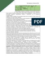 Fichas HistoriaMundial